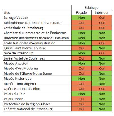 pollution-lumineuse-strasbourg-2014-1